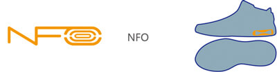 patent NFO